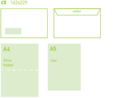 C5 Envelope Printing design specifications