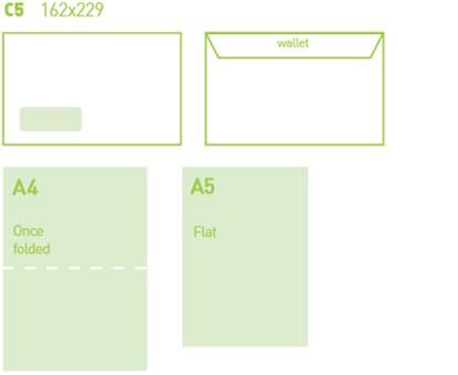 C5 Envelope Printing design specifications