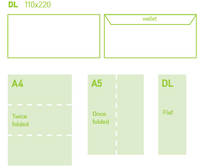 DL envelope printing design specifications